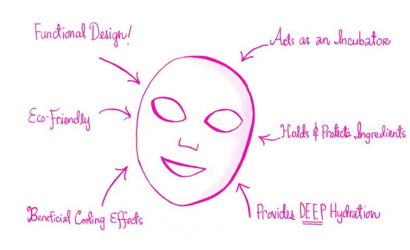 benefits of sheet mask