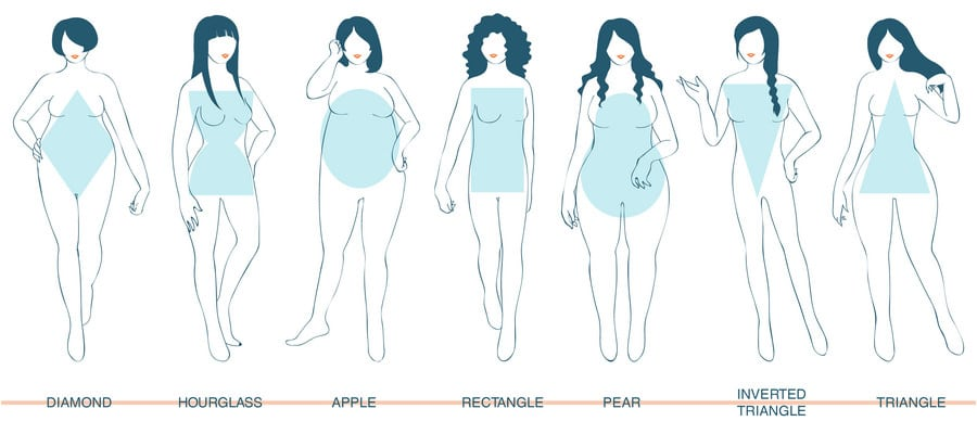 how to dress as per your body type
